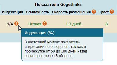 индексация ggl