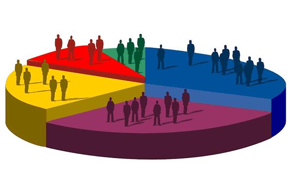 Сегментация целевой аудитории с примерами